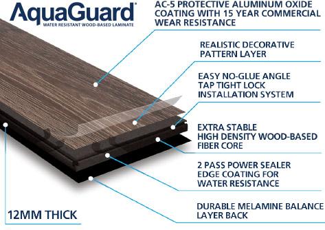 Aquaguard Water Resistant Wood Based Laminate Floor